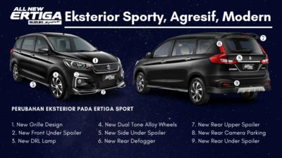 All New Ertiga Suzuki Sport : Penggoda Baru Pasar Mobil LMPV dengan Tampilan Sporty