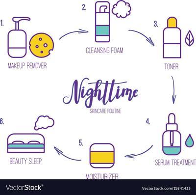 RANGKAIAN NIGHT SKINCARE ROUTINE UNTUK REMAJA +rekomendasi produk